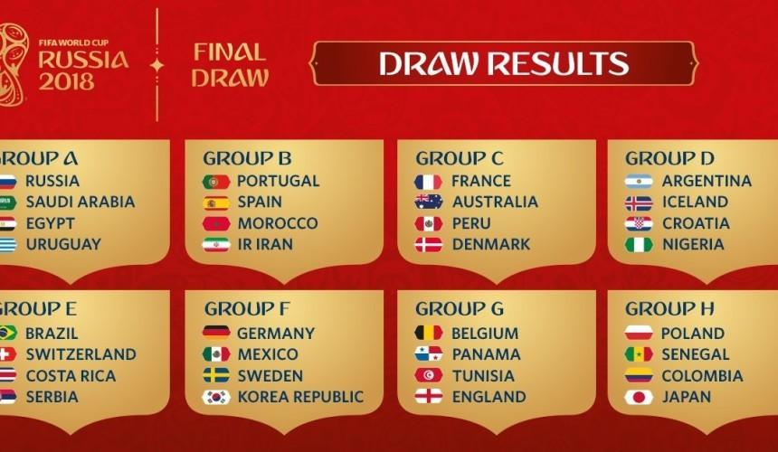 Sorteio da Copa do Mundo Rússia 2018: veja como ficaram os grupos